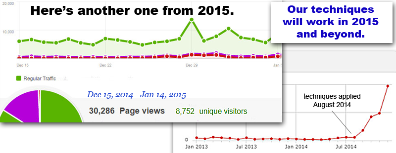 more amazing website stats using our techniques